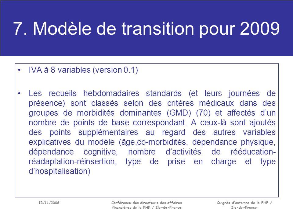 13/11/2008Conférence des directeurs des affaires financières de la FHF / Ile-de-France Congrès dautomne de la FHF / Ile-de-France 7.