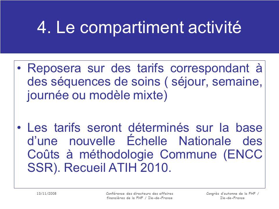 13/11/2008Conférence des directeurs des affaires financières de la FHF / Ile-de-France Congrès dautomne de la FHF / Ile-de-France 4.