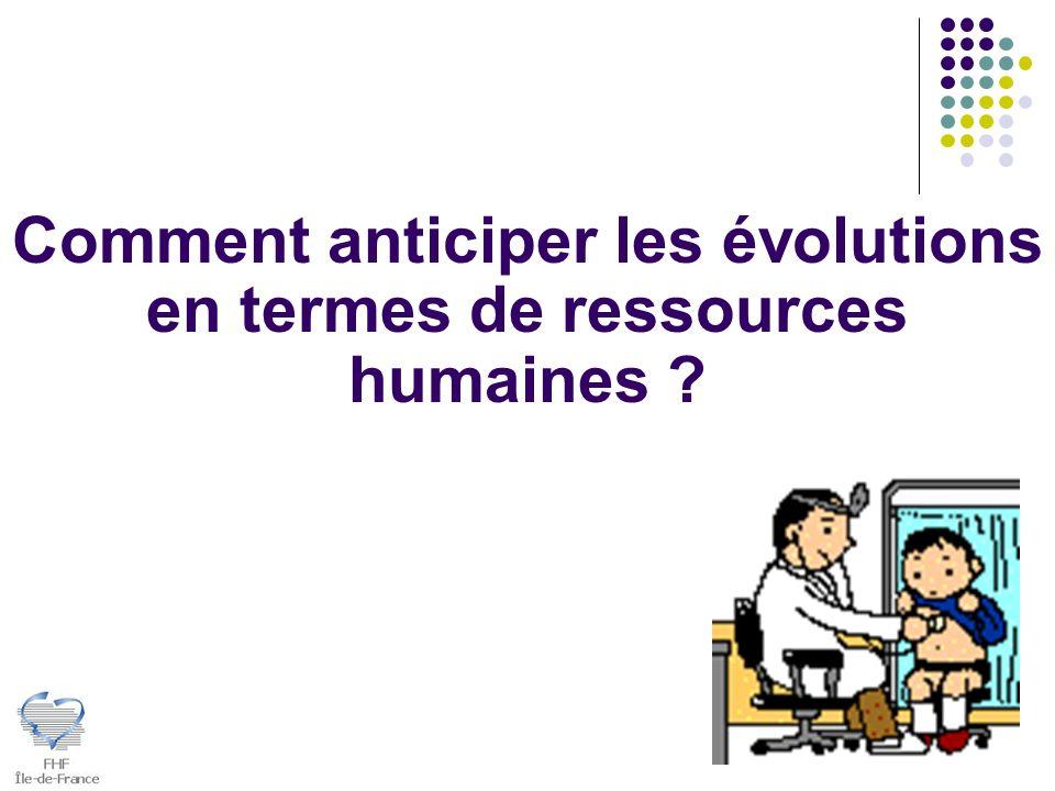 Comment anticiper les évolutions en termes de ressources humaines