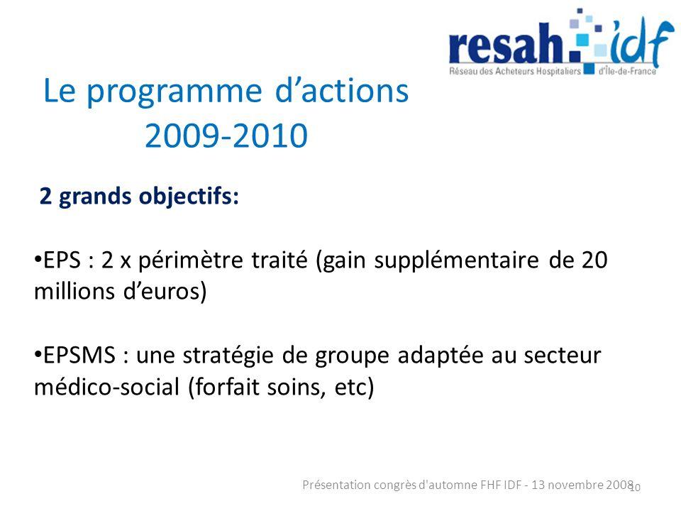 Le programme dactions 2009-2010 Présentation congrès d automne FHF IDF - 13 novembre 2008 10 2 grands objectifs: EPS : 2 x périmètre traité (gain supplémentaire de 20 millions deuros) EPSMS : une stratégie de groupe adaptée au secteur médico-social (forfait soins, etc)