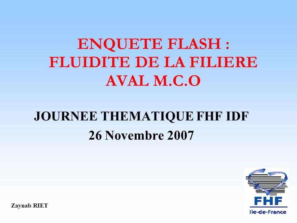 Modalités de déroulement de lenquête Une enquête flash un jour donné entre le 3 et 7 septembre 2007, réalisée auprès des CH FHF de la région IDF: 19 établissements y ont répondu Lensemble des départements est représenté à lexception de Paris et du Val de Marne