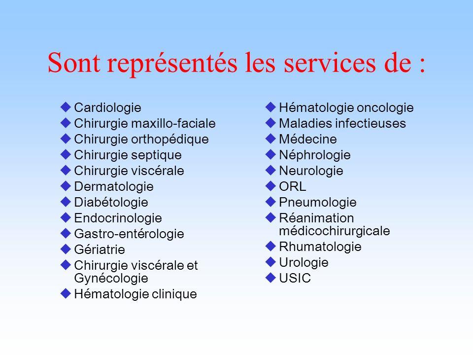 Sont représentés les services de : Cardiologie Chirurgie maxillo-faciale Chirurgie orthopédique Chirurgie septique Chirurgie viscérale Dermatologie Di