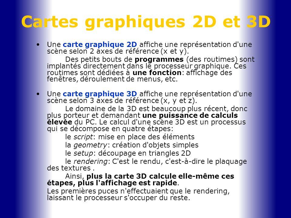 Une carte graphique 2D affiche une représentation d'une scène selon 2 axes de référence (x et y). Des petits bouts de programmes (des routimes) sont i