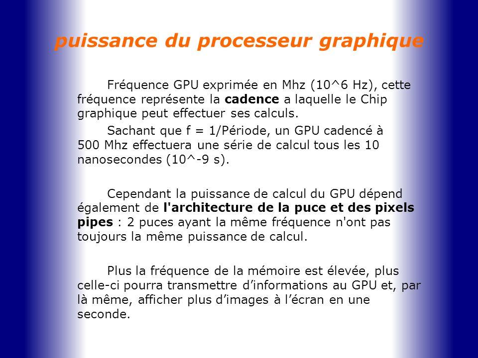 puissance du processeur graphique Fréquence GPU exprimée en Mhz (10^6 Hz), cette fréquence représente la cadence a laquelle le Chip graphique peut eff