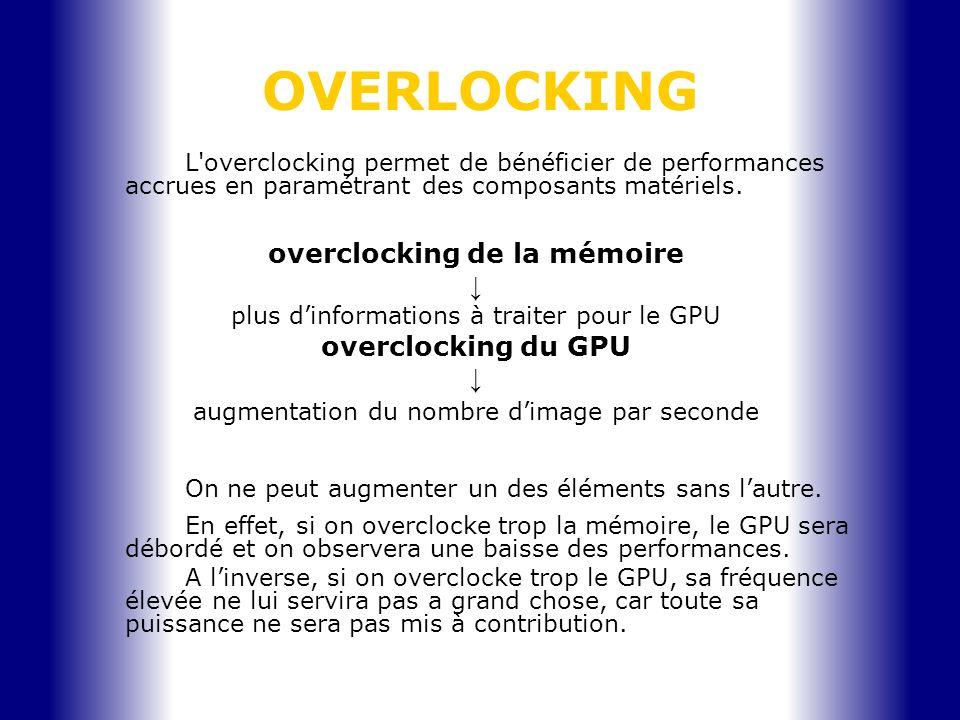 OVERLOCKING L'overclocking permet de bénéficier de performances accrues en paramétrant des composants matériels. overclocking de la mémoire plus dinfo