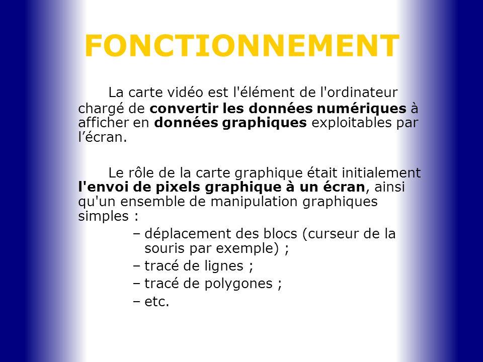 FONCTIONNEMENT La carte vidéo est l'élément de l'ordinateur chargé de convertir les données numériques à afficher en données graphiques exploitables p