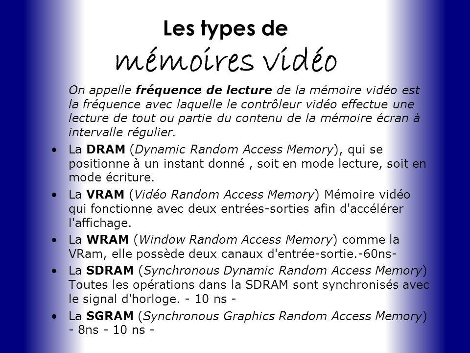 Les types de mémoires vidéo On appelle fréquence de lecture de la mémoire vidéo est la fréquence avec laquelle le contrôleur vidéo effectue une lectur