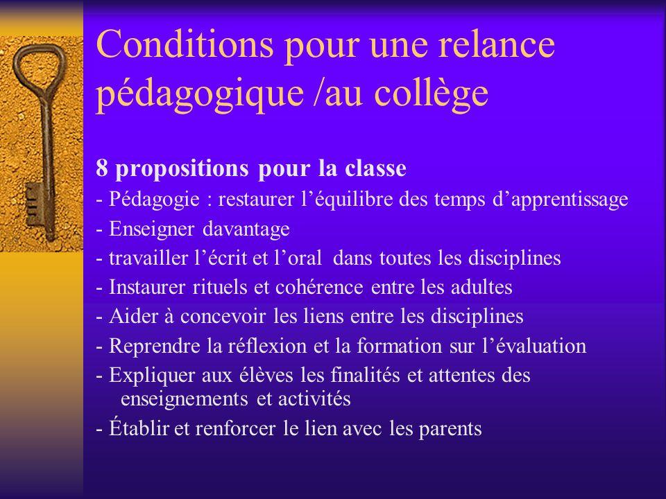 Conditions pour une relance pédagogique /au collège 8 propositions pour la classe - Pédagogie : restaurer léquilibre des temps dapprentissage - Enseigner davantage - travailler lécrit et loral dans toutes les disciplines - Instaurer rituels et cohérence entre les adultes - Aider à concevoir les liens entre les disciplines - Reprendre la réflexion et la formation sur lévaluation - Expliquer aux élèves les finalités et attentes des enseignements et activités - Établir et renforcer le lien avec les parents