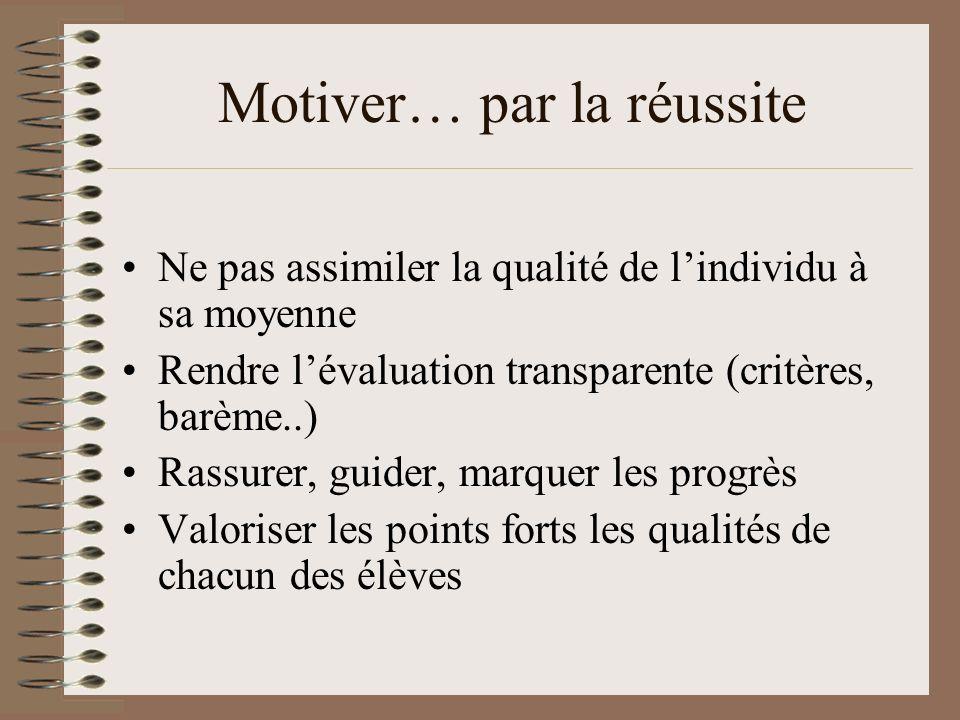 Motiver… par la réussite Ne pas assimiler la qualité de lindividu à sa moyenne Rendre lévaluation transparente (critères, barème..) Rassurer, guider,
