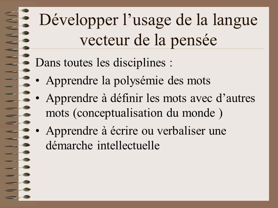 Développer lusage de la langue vecteur de la pensée Dans toutes les disciplines : Apprendre la polysémie des mots Apprendre à définir les mots avec da