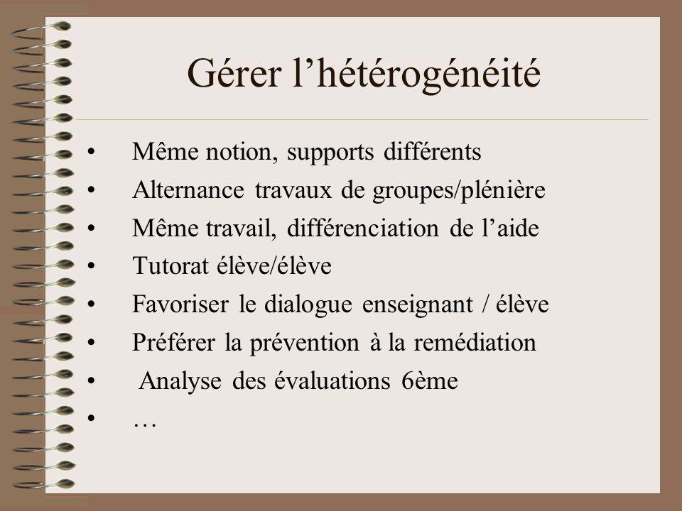 Gérer lhétérogénéité Même notion, supports différents Alternance travaux de groupes/plénière Même travail, différenciation de laide Tutorat élève/élèv