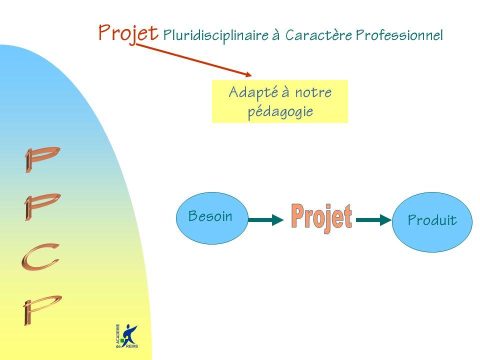 Projet Pluridisciplinaire à Caractère Professionnel Besoin Produit Adapté à notre pédagogie Besoin