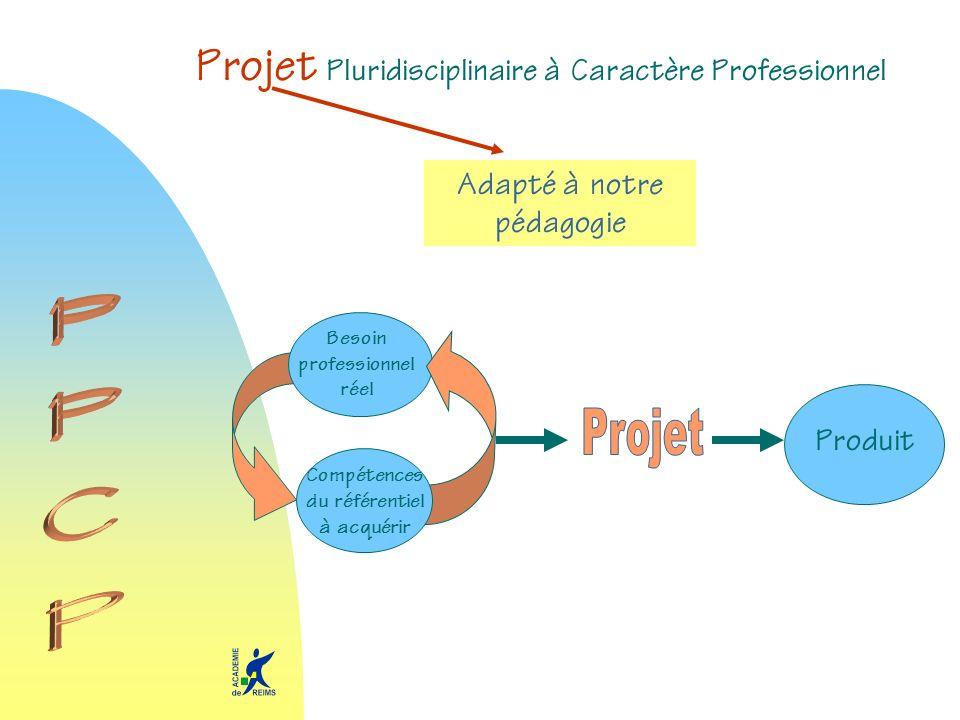 Projet Pluridisciplinaire à Caractère Professionnel Produit Adapté à notre pédagogie Compétences du référentiel à acquérir Besoin professionnel réel