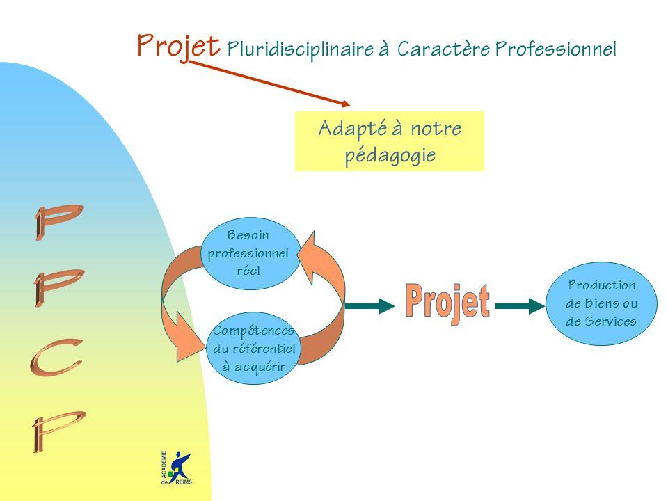 Projet Pluridisciplinaire à Caractère Professionnel Adapté à notre pédagogie Compétences du référentiel à acquérir Besoin professionnel réel Productio