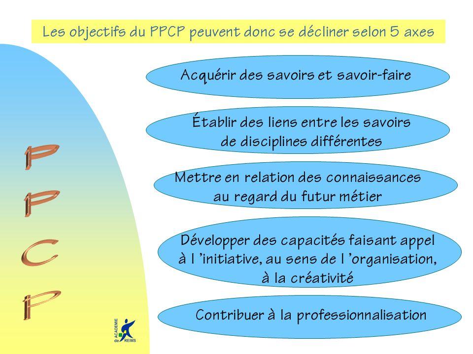 Les objectifs du PPCP peuvent donc se décliner selon 5 axes Acquérir des savoirs et savoir-faire Établir des liens entre les savoirs de disciplines di