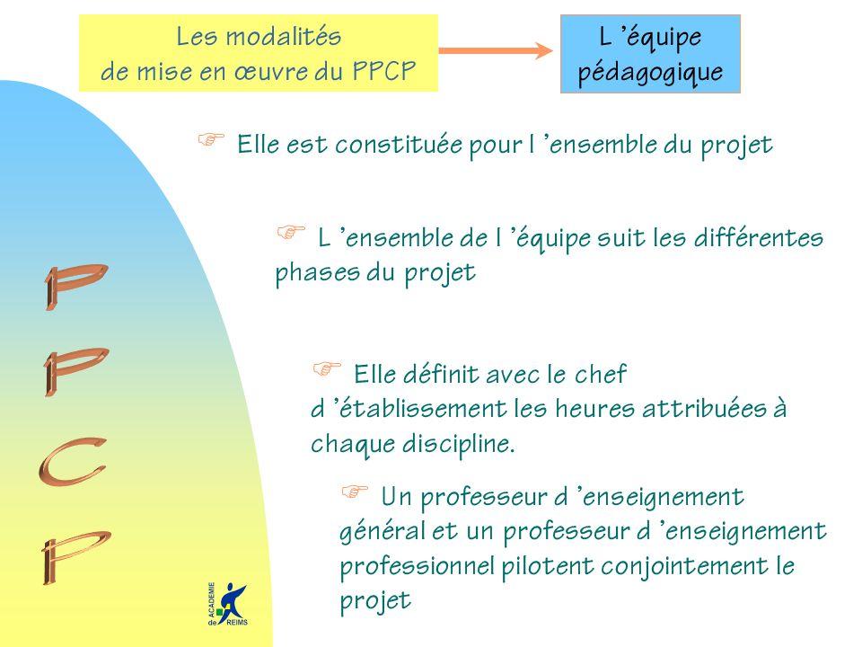 L équipe pédagogique L ensemble de l équipe suit les différentes phases du projet Elle définit avec le chef d établissement les heures attribuées à ch