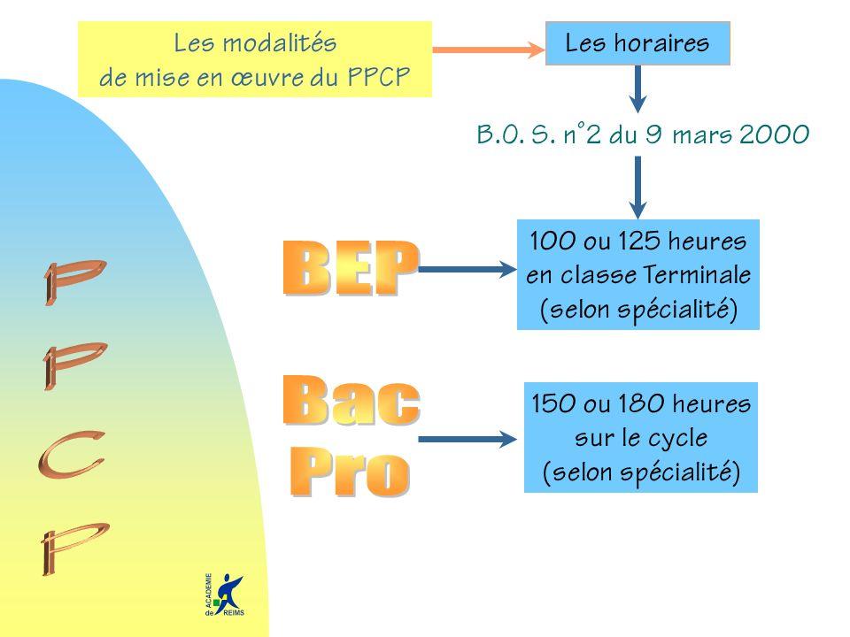 100 ou 125 heures en classe Terminale (selon spécialité) 150 ou 180 heures sur le cycle (selon spécialité) B.O. S. n°2 du 9 mars 2000 Les horaires Les