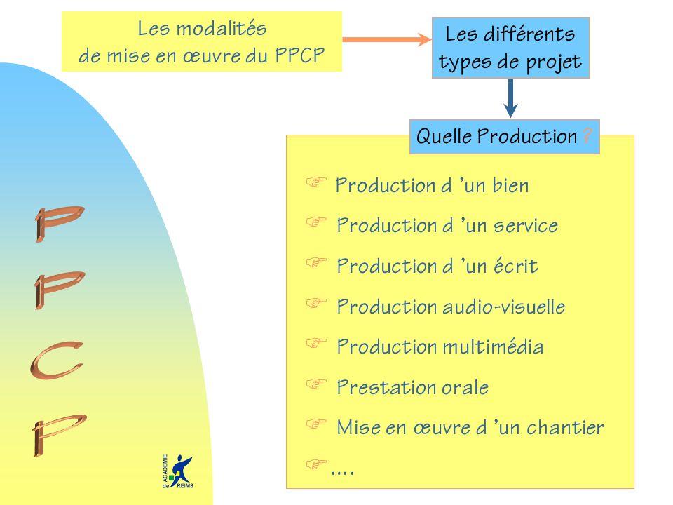 Les modalités de mise en œuvre du PPCP Les différents types de projet Production d un bien Production d un service Production d un écrit Production au