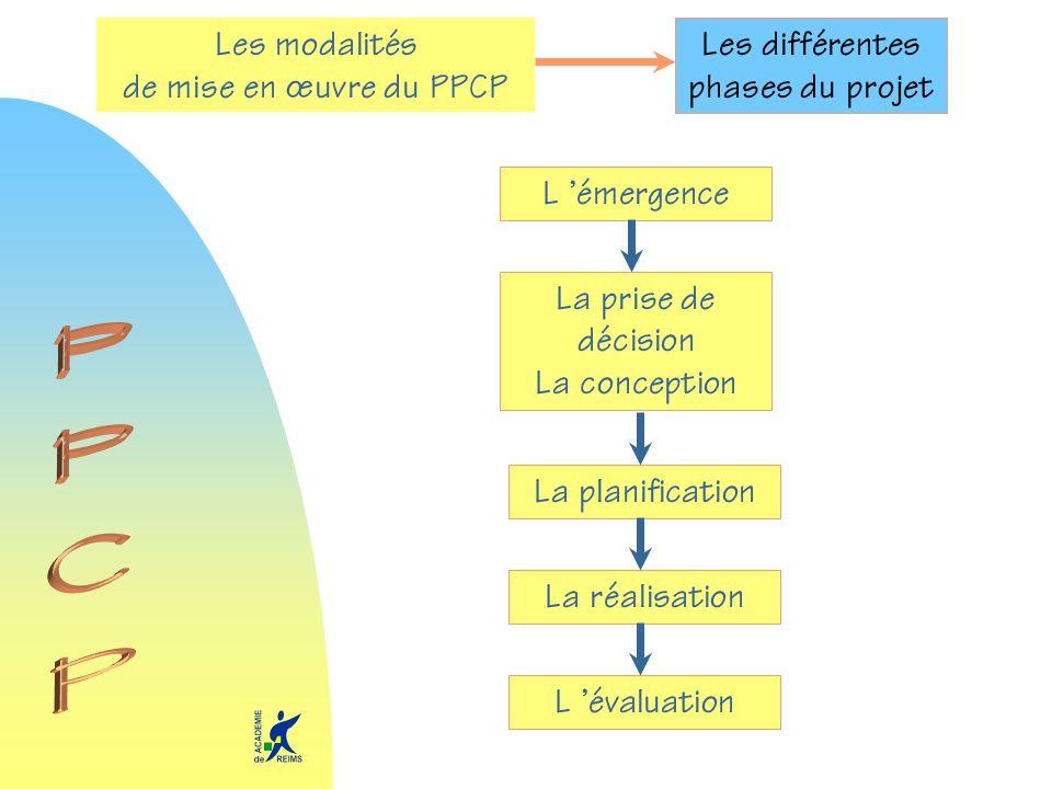 Les différentes phases du projet L émergence La prise de décision La conception La planification La réalisation L évaluation Les modalités de mise en