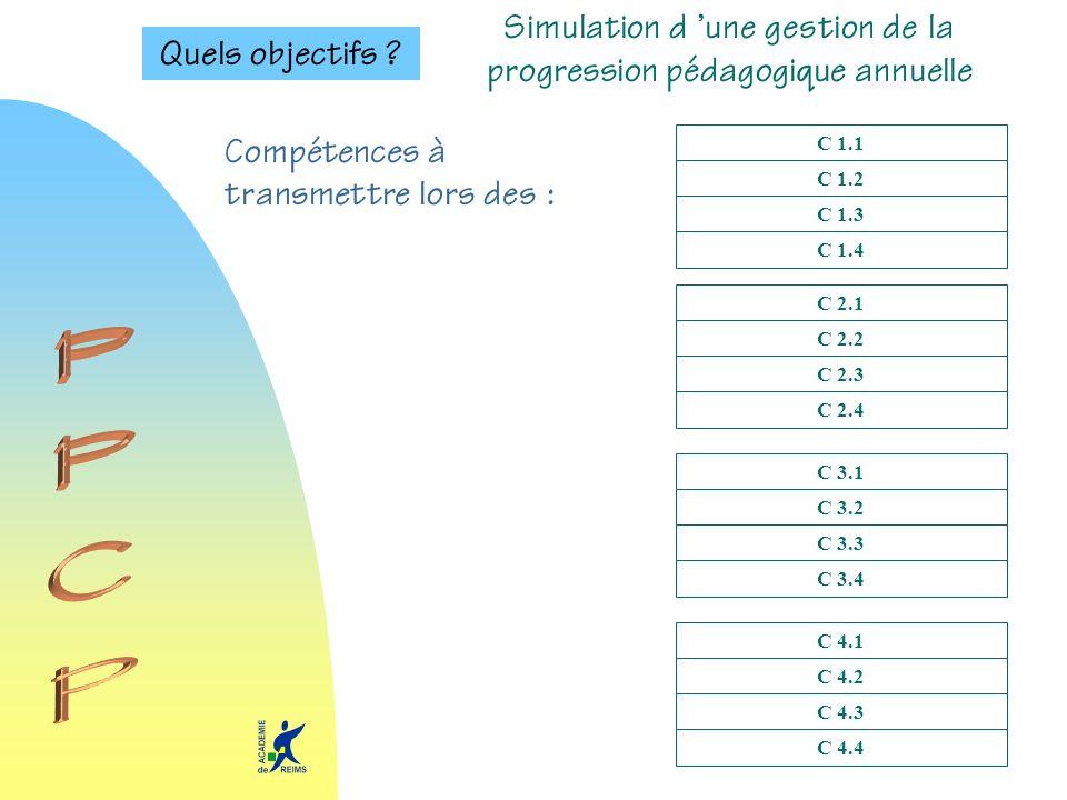 Quels objectifs ? Simulation d une gestion de la progression pédagogique annuelle C 1.1 C 1.2 C 1.3 C 1.4 C 2.1 C 2.2 C 2.3 C 2.4 C 3.1 C 3.2 C 3.3 C