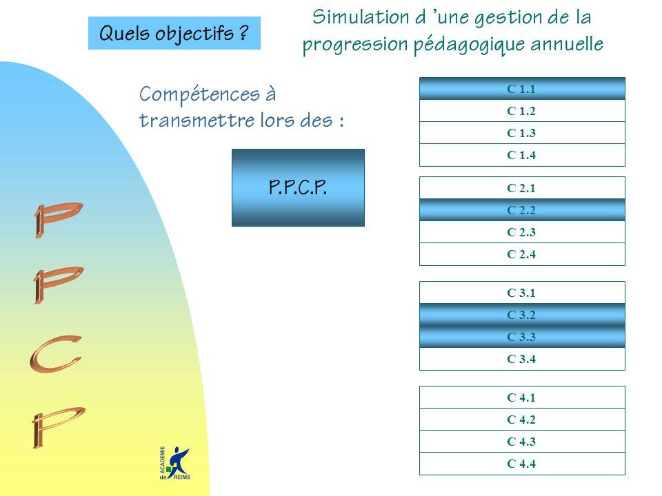 Quels objectifs ? C 1.1 C 1.2 C 1.3 C 1.4 C 2.1 C 2.2 C 2.3 C 2.4 C 3.1 C 3.2 C 3.3 C 3.4 C 4.1 C 4.2 C 4.3 C 4.4 P.P.C.P. Compétences à transmettre l