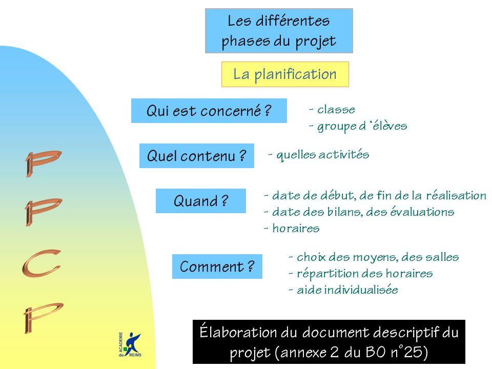Les différentes phases du projet La planification Qui est concerné ? - classe - groupe d élèves - date de début, de fin de la réalisation - date des b