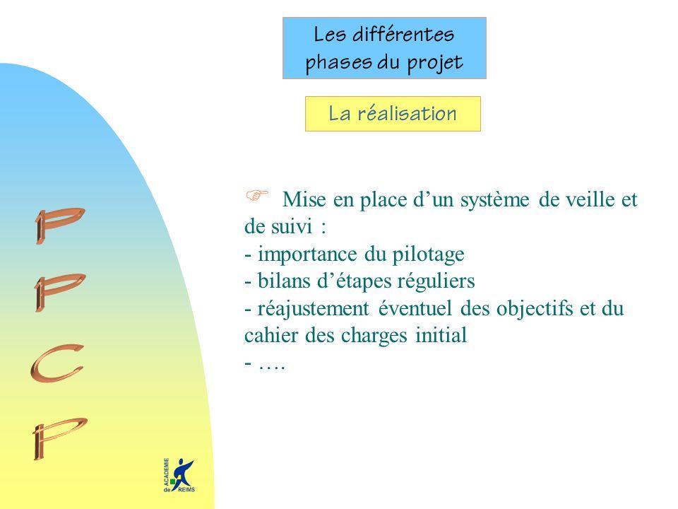 Les différentes phases du projet La réalisation Mise en place dun système de veille et de suivi : - importance du pilotage - bilans détapes réguliers