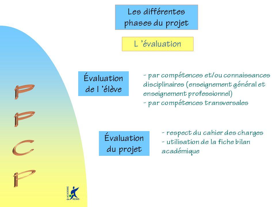 Les différentes phases du projet L évaluation Évaluation de l élève - par compétences et/ou connaissances disciplinaires (enseignement général et ense