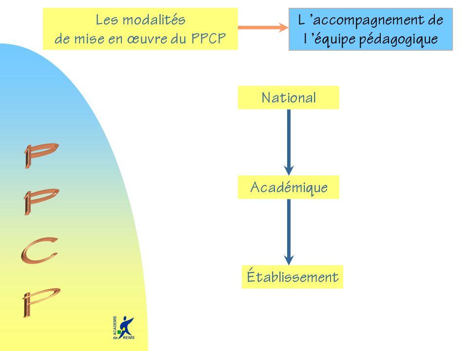 L accompagnement de l équipe pédagogique Les modalités de mise en œuvre du PPCP National Académique Établissement