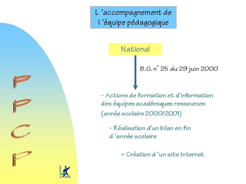 L accompagnement de l équipe pédagogique National - Actions de formation et dinformation des équipes académiques ressources (année scolaire 2000/2001)