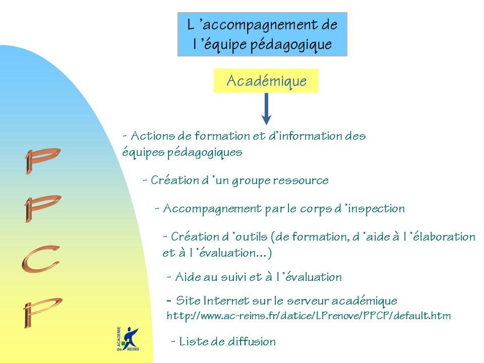 L accompagnement de l équipe pédagogique Académique - Actions de formation et dinformation des équipes pédagogiques - Site Internet sur le serveur aca