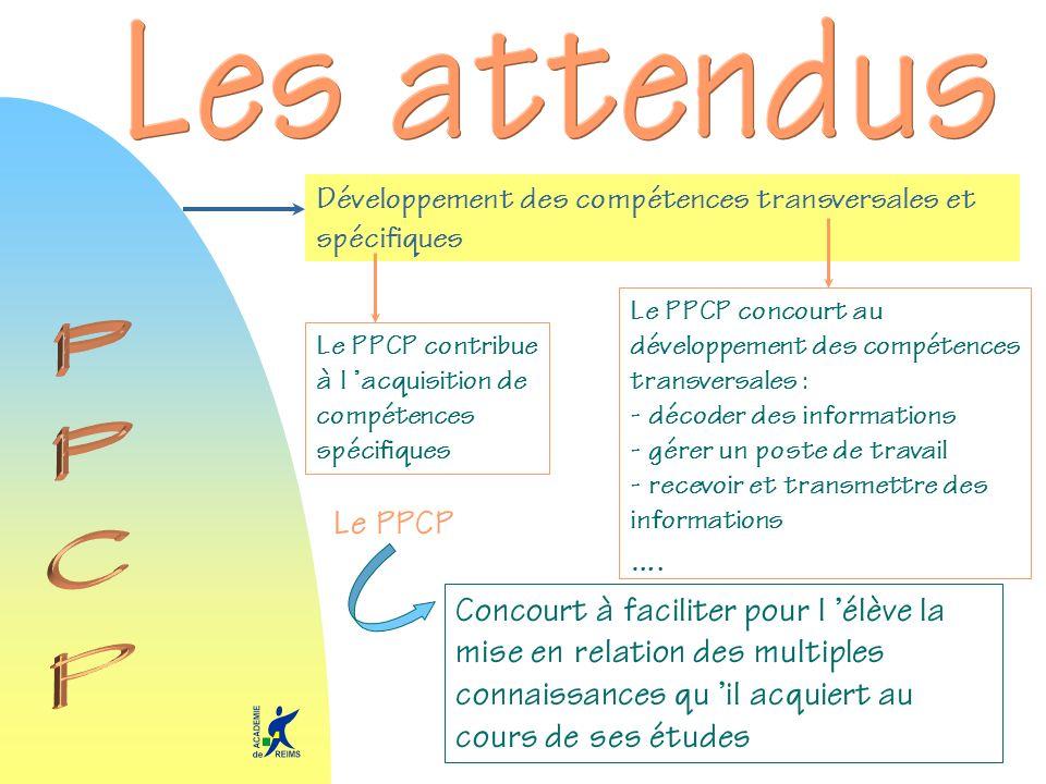 Les différentes phases du projet L émergence Comment peut naître un projet .