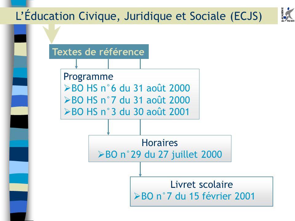 Livret scolaire BO n°7 du 15 février 2001 Textes de référence Horaires BO n°29 du 27 juillet 2000 Programme BO HS n°6 du 31 août 2000 BO HS n°7 du 31
