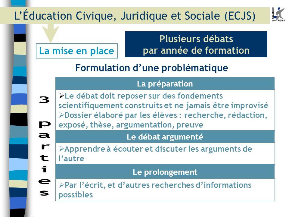 Plusieurs débats par année de formation La mise en place Formulation dune problématique Le débat doit reposer sur des fondements scientifiquement cons