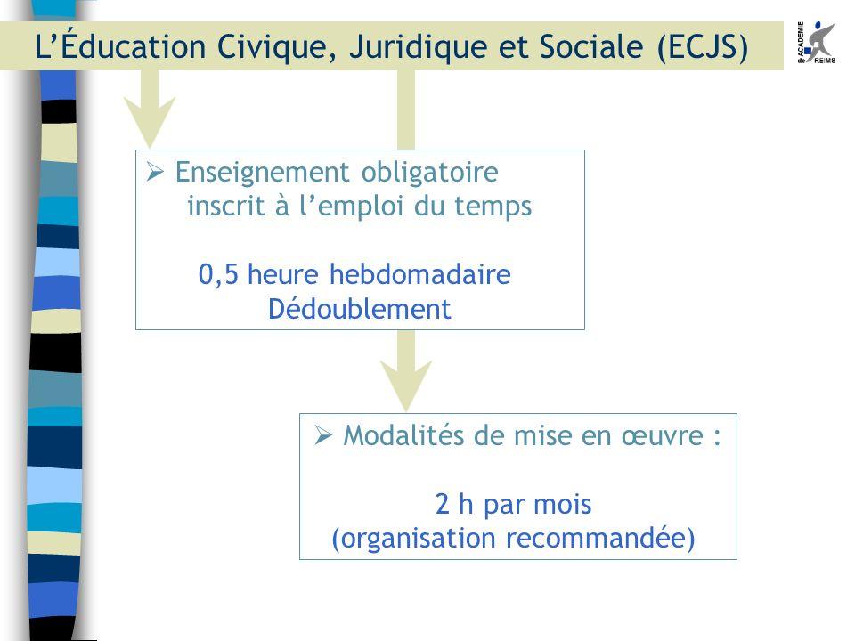 Modalités de mise en œuvre : 2 h par mois (organisation recommandée) Enseignement obligatoire inscrit à lemploi du temps 0,5 heure hebdomadaire Dédoub