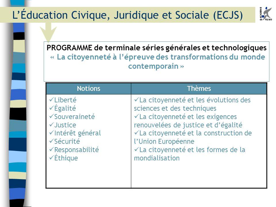 NotionsThèmes Liberté Égalité Souveraineté Justice Intérêt général Sécurité Responsabilité Éthique La citoyenneté et les évolutions des sciences et de