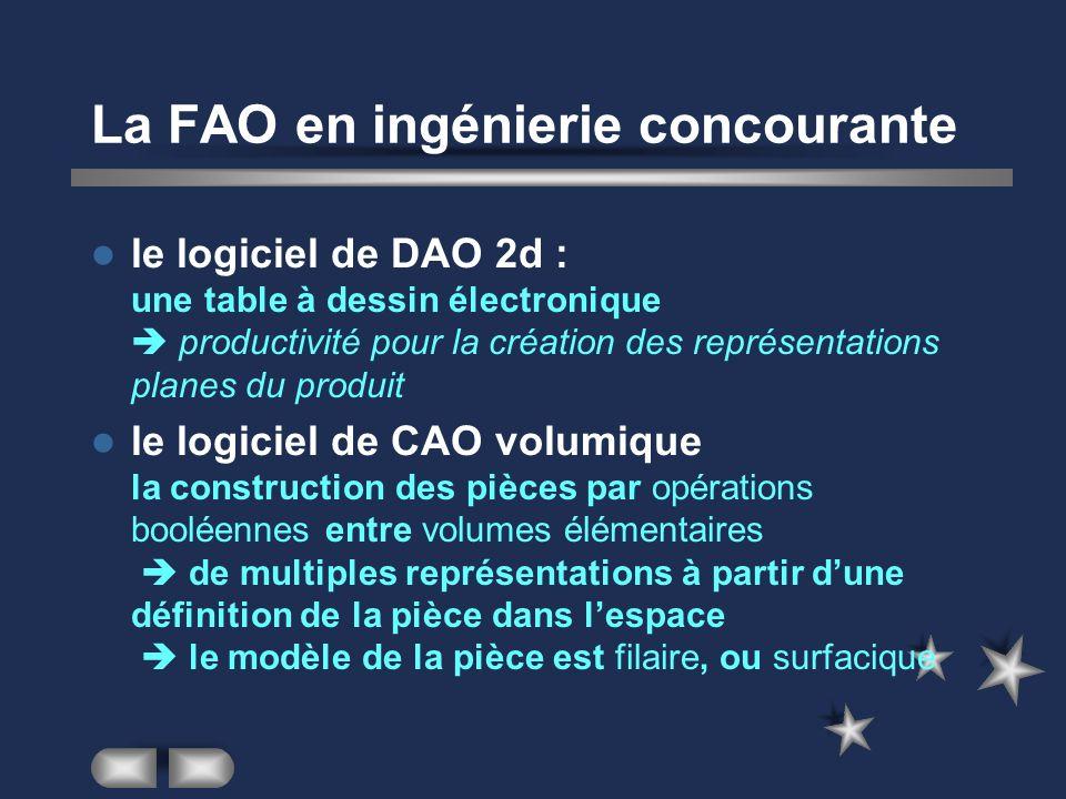 La FAO en ingénierie concourante le logiciel de DAO 2d : une table à dessin électronique productivité pour la création des représentations planes du p