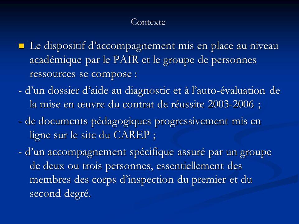 Contexte Le dispositif daccompagnement mis en place au niveau académique par le PAIR et le groupe de personnes ressources se compose : Le dispositif d