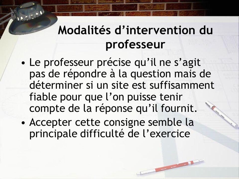 Modalités dintervention du professeur Le professeur précise quil ne sagit pas de répondre à la question mais de déterminer si un site est suffisamment