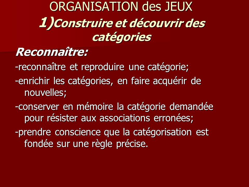 ORGANISATION des JEUX 1) Construire et découvrir des catégories Reconnaître: -reconnaître et reproduire une catégorie; -enrichir les catégories, en fa