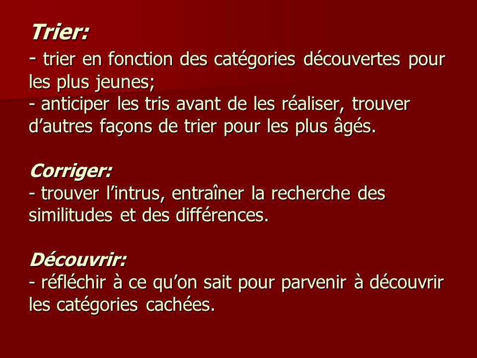 Trier: - trier en fonction des catégories découvertes pour les plus jeunes; - anticiper les tris avant de les réaliser, trouver dautres façons de trie