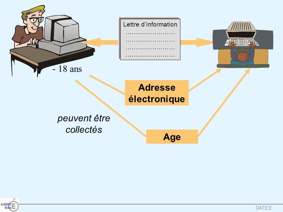DATICE - 18 ans peuvent être collectés Lettre dinformation …………………… Adresse électronique Age