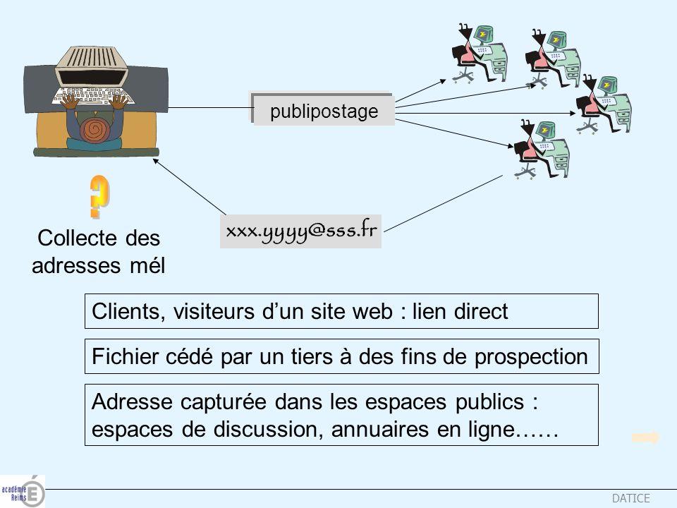 DATICE publipostage xxx.yyyy@sss.fr Collecte des adresses mél Clients, visiteurs dun site web : lien direct Fichier cédé par un tiers à des fins de pr