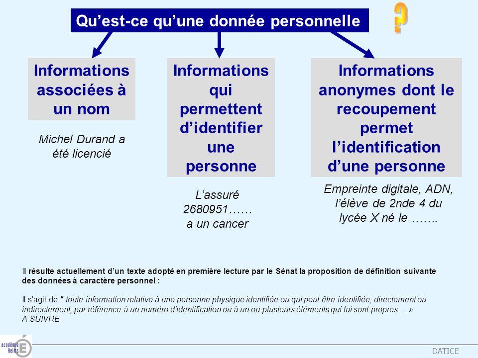 DATICE Quest-ce quune donnée personnelle Informations associées à un nom Informations anonymes dont le recoupement permet lidentification dune personn