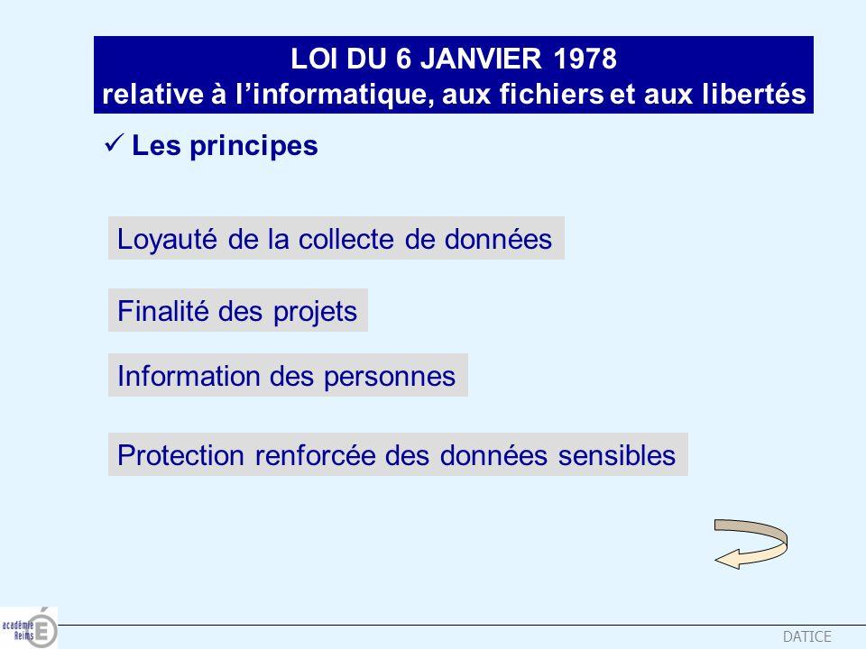 DATICE LOI DU 6 JANVIER 1978 relative à linformatique, aux fichiers et aux libertés Les principes Loyauté de la collecte de données Finalité des proje