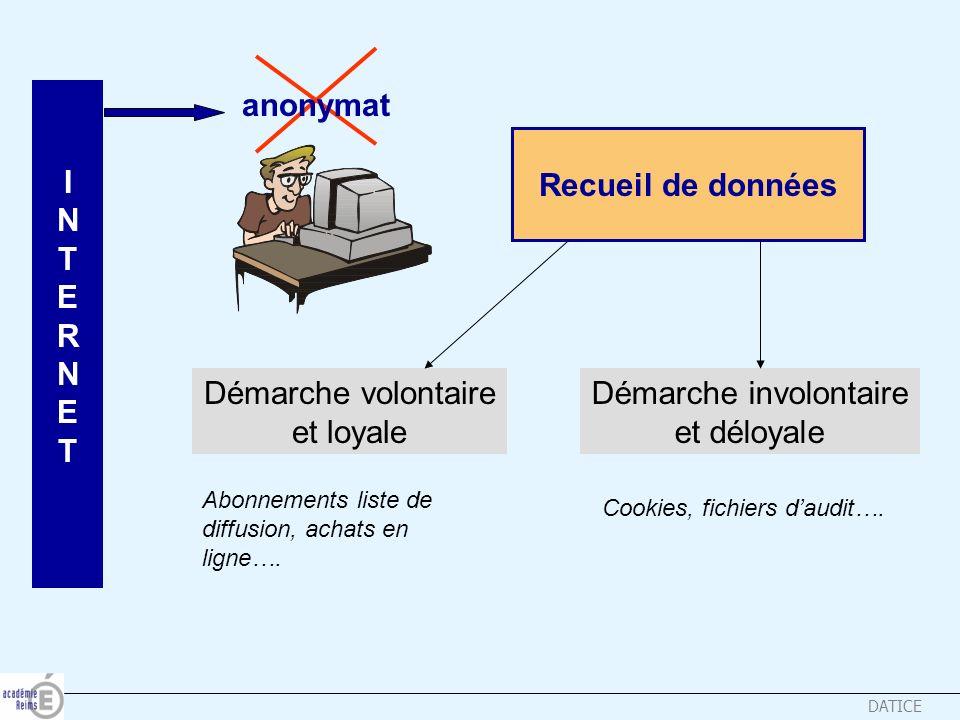DATICE Tout formulaire électronique de collecte de données personnelles doit indiquer Le caractère obligatoire et facultatif des réponses 1