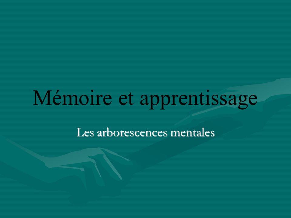 Mémoire et apprentissage Les arborescences mentales