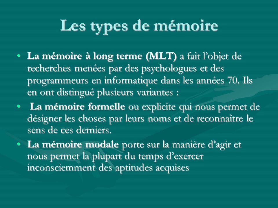 Les types de mémoire La mémoire à long terme (MLT) a fait lobjet de recherches menées par des psychologues et des programmeurs en informatique dans les années 70.
