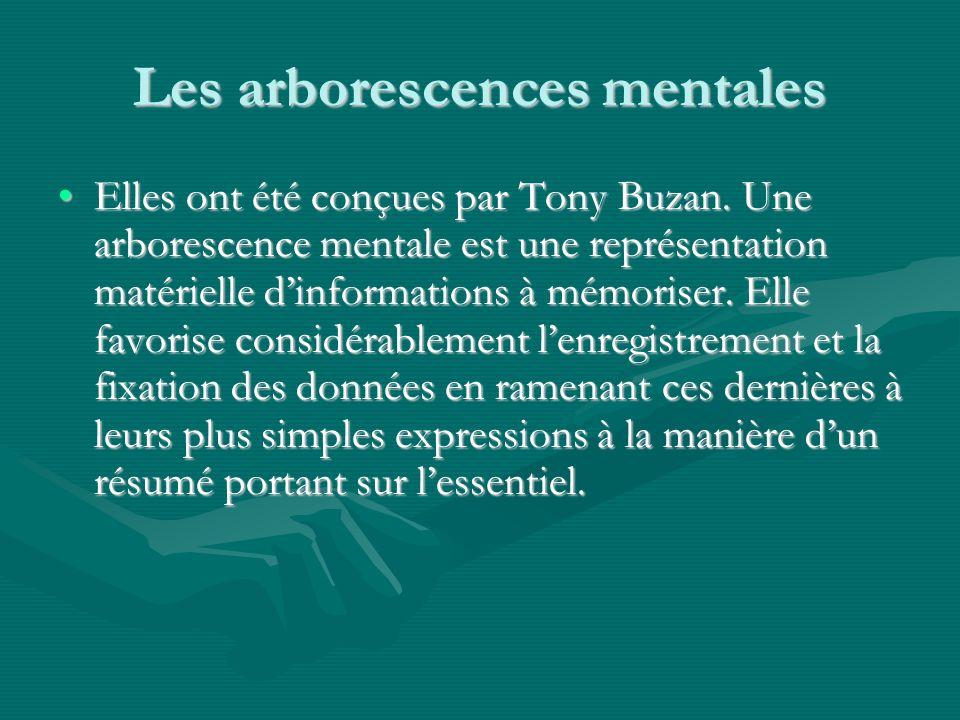 Les arborescences mentales Elles ont été conçues par Tony Buzan.