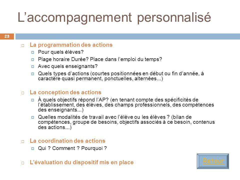 Laccompagnement personnalisé 23 La programmation des actions Pour quels élèves.